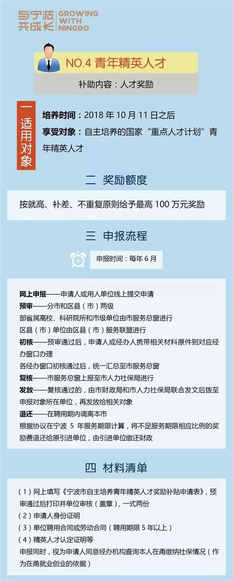 就业 | 全省11市最新最全人才政策解读(附联系方式)_杭州