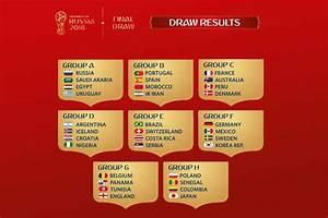 2018 FIFA World Cup Groups decided - Who will make it through?