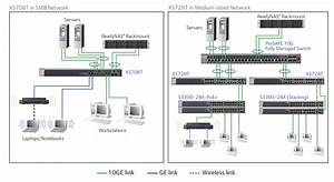 10-gigabit Smart Managed Switch Series
