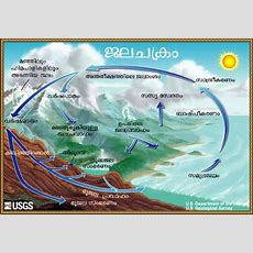 The Water Cycle, Malayalam, From Usgs Waterscience School