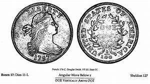 The Early Quarter Dollars Of The United States  Walter