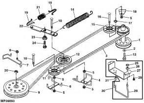 Craftsman Lt1000 Deck Belt Routing by Drive Belt Diagram For A John Deere Sabre Drive Free