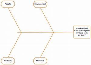36 Clever Fishbone Diagram Generator Excel Ideas