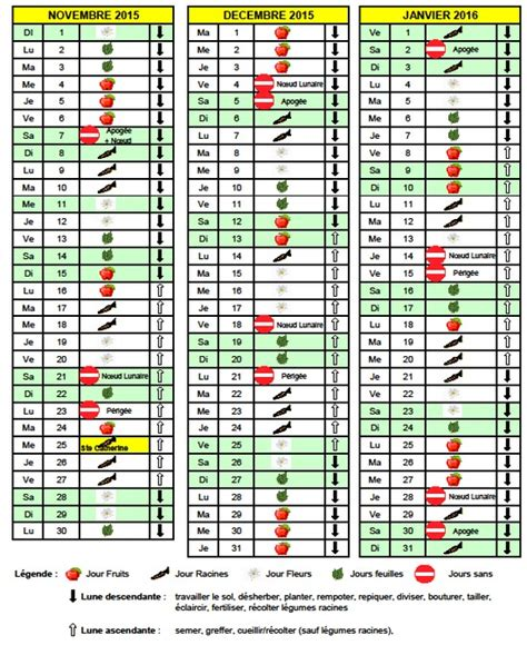 calendrier lunaire 2016 calendar template 2016