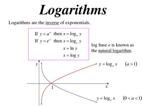 12x1 T01 01 Log Laws