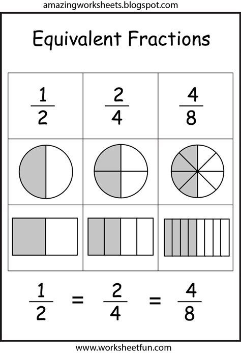 equivalent fractions year 3 equivalent fractions and