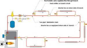 similiar hot water baseboard heating diagram keywords hot water baseboard heaters 240v baseboard heater wiring diagram heat