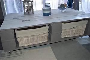 Table En Palette : diy une table basse en palette passions au f minin ~ Melissatoandfro.com Idées de Décoration
