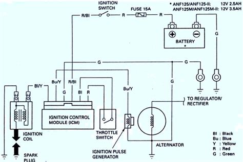 Wiring diagram vario 125 iss webnotex wiring diagram vario 125 iss images diagram sle and diagram guide with sle asfbconference2016 Choice Image