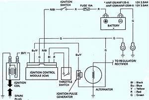 Sistem Kelistrikan Mesin Cb 100