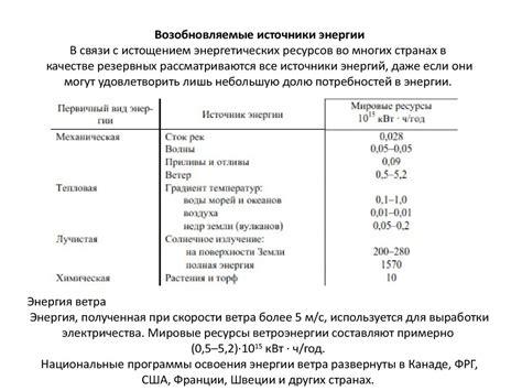Энергетическая стратегия россии на период до 2030 года консультантплюс
