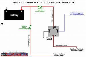 Landcruiser 200 - Accessory Fusebox