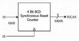 4 Bit Bcd Synchronous Reset Counter Vhdl Code