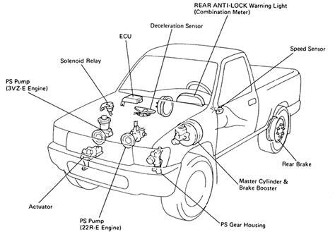 repair anti lock braking 1989 maserati karif auto manual repair guides rear wheel anti lock brake system general information autozone com