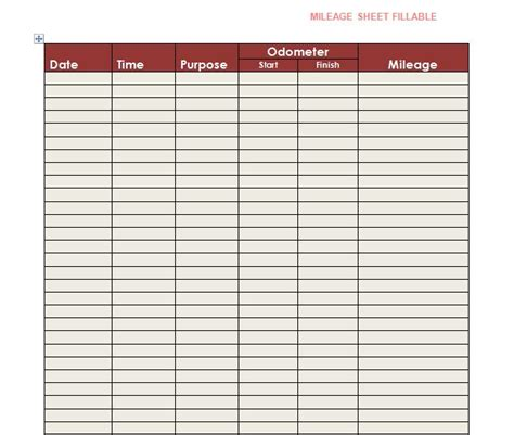 time milage expense template 30 printable mileage log templates free template lab