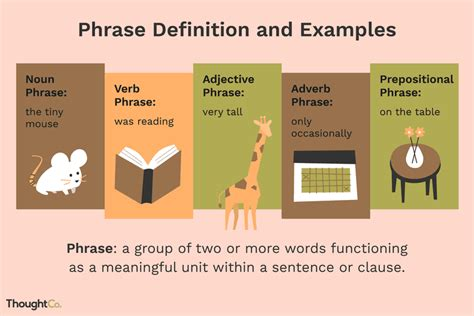 What Is A Phrase? Definition And Examples In Grammar