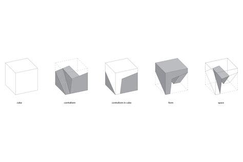 projects bekkering architecten