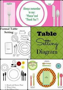 78  Images About How To Set Table On Pinterest