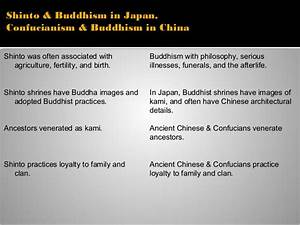 Taoism  Confucianism  Shinto Lecture