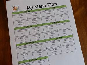 then i add breakfast lunch and dinner menus to my menu With breakfast lunch and dinner menu template
