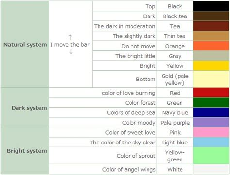 acnl hair color guide hair color guide acnl animal crossing