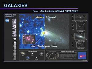 PPT - GALAXIES PowerPoint Presentation - ID:2398822