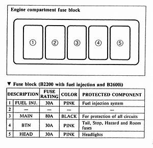 Mazda B2600 Fuse Box Diagram   28 Wiring Diagram Images