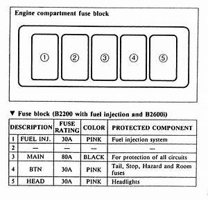 Mazda B2600 Fuse Box Diagram