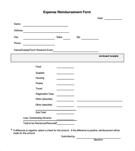 sample expense reimbursement forms sample templates