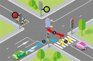 Intersection Code De La Route : cas pratiques code de la route 1 la circulation routi re l openclassrooms ~ Medecine-chirurgie-esthetiques.com Avis de Voitures