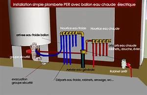 Comment Installer Une Clim Reversible Soi Meme : faire soi m me sa plomberie en per artisandepanneur ~ Premium-room.com Idées de Décoration