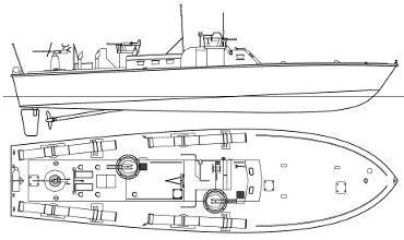 model boat plans rical