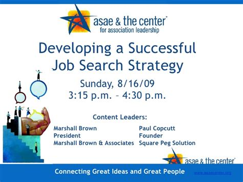Developing A Successful Job Search Strategy