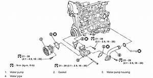 Nissan Engine Cooling Diagram