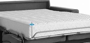 Canapé Convertible Très Confortable : matelas pour canap convertible rapido square deco ~ Teatrodelosmanantiales.com Idées de Décoration