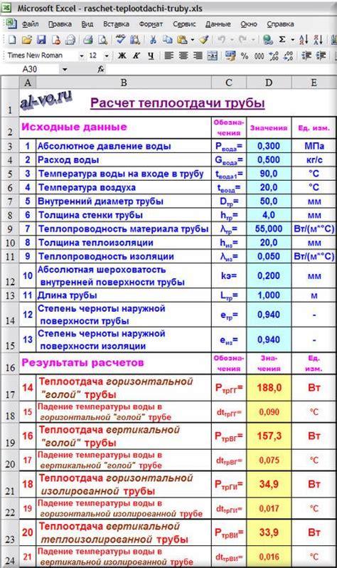 Расчет теплопотерь диалог специалистов авок . форум