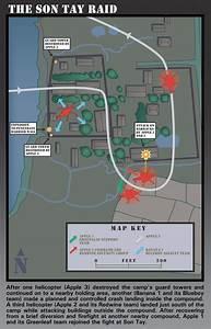 Ball Flight Diagram
