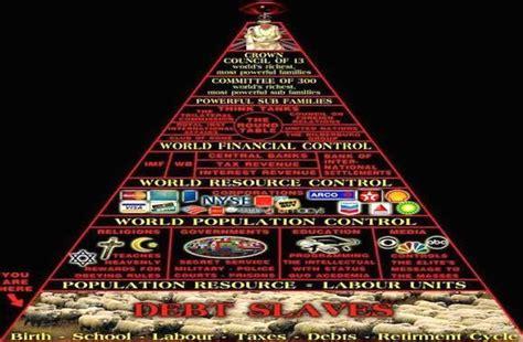 Massoni E Illuminati I Massoni Al Potere In Italia E Nel Mondo Mondo Alla