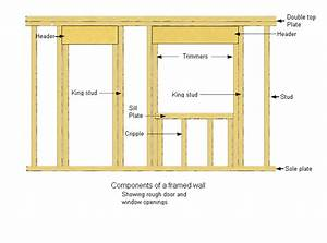 Wood Framing In A Home
