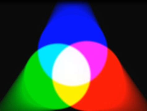 secondary colors of light color theory lesson the three primaries how to paint