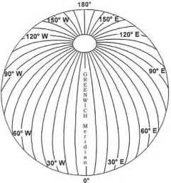 Longitude Meridians Definition