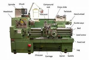 What Are The Parts Of A Lathe Machine