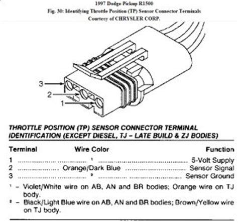 Dodge Ram Fuel Pump Wiring Diagram