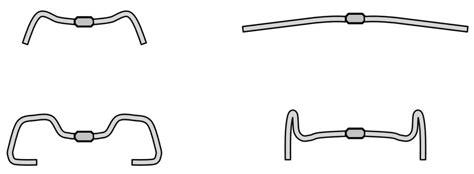 fahrrad lenker typen fahrradlenker ratgeber anleitungen infos vergleich