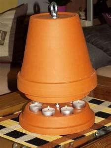Heizen Mit Teelichtern : pin von 1 562 712 7602 auf garage organice pinterest ~ Jslefanu.com Haus und Dekorationen