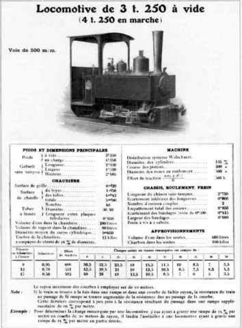 Steam Workshop   Decauville 0-4-0