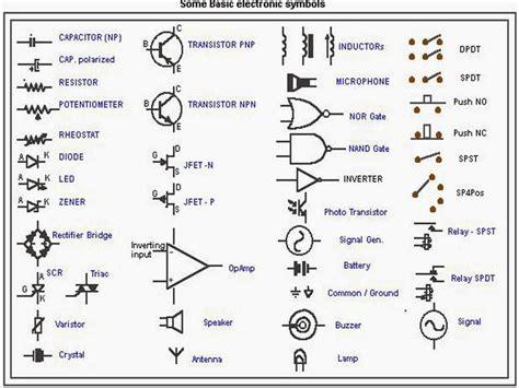 Basic Electronics Symbols Electrical