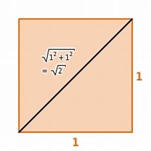 Wurzel Berechnen : wurzell ngen und abstandsbestimmung im koordinatensystem ~ Themetempest.com Abrechnung