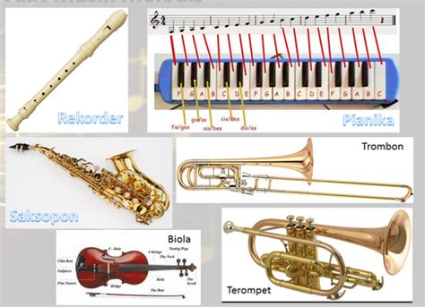 Selain musik sebenarnya ada juga seni lainnya. Musik ansambel | Alat Musik Ritmis, Melodis, Harmonis | Pelajarindo.com
