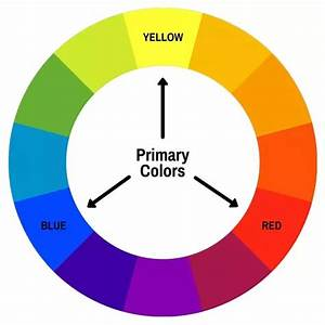 What Colors Make Yellow What Colors Make Yellow Two For Plan 3